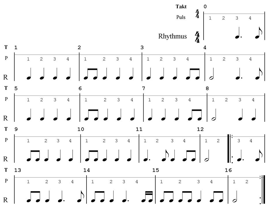 Rhythmisches Rätsel: Welches Lied hat diesen Rhythmus?