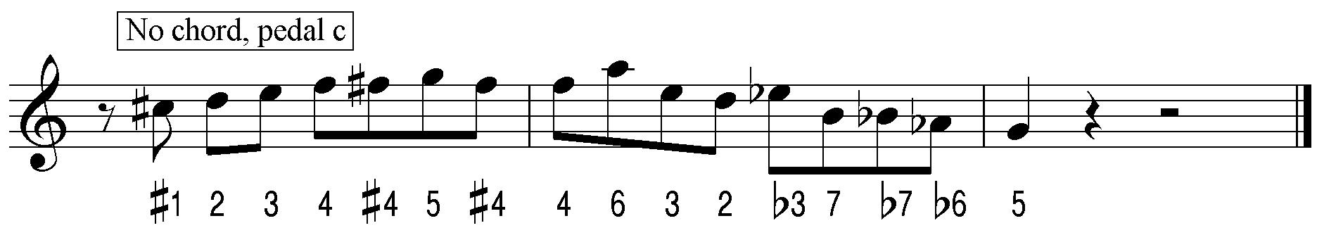 Jazzpattern IIm7 - V7 - IMaj7. Allgemeine Form mit Intervallen zum Bezugston c.