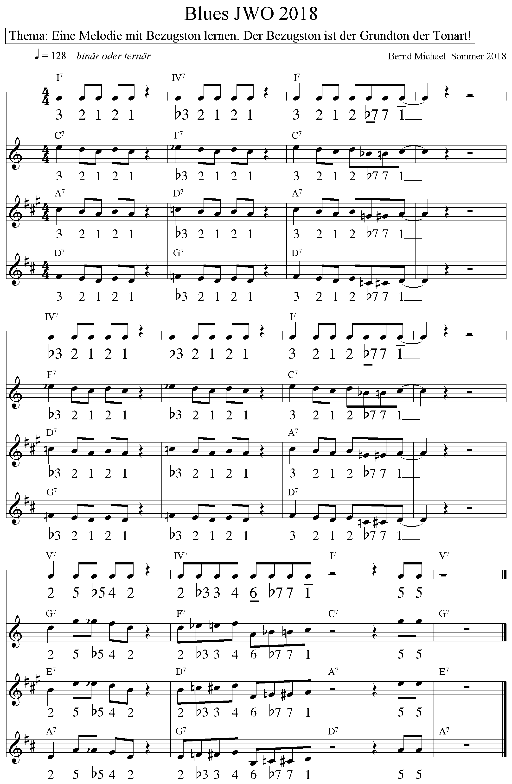 Blues Bleib Kuhl. Traditionelle Notation mit Transpositionen für B- und Es-Instrumente.