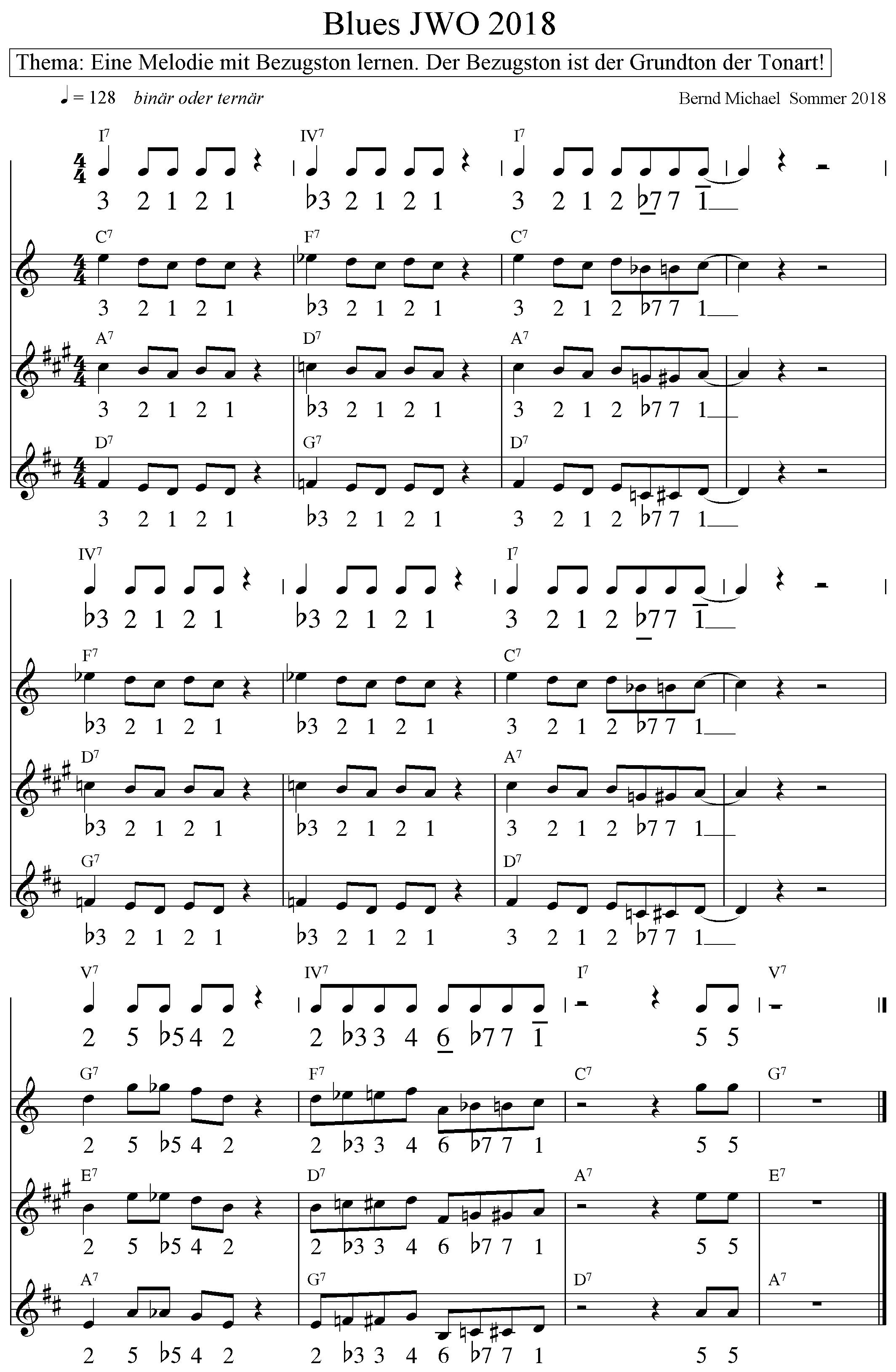 Blues Bleib Kuhl. Traditionelle Notation mit Transpositionen für B- und Es-Instrumente.