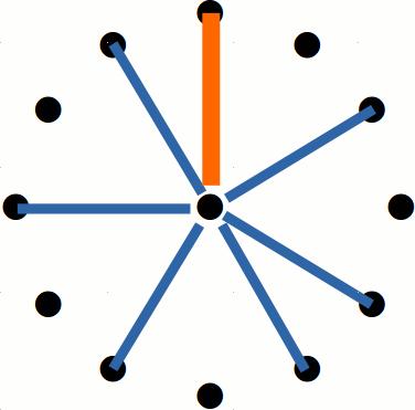 Jonische Tonleiter, visualisiert mit der Intervallspirale von Dr. Bernd Michael Sommer