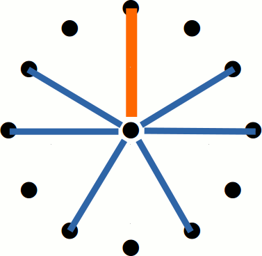 Dorische Tonleiter, visualisiert mit der Intervallspirale von Dr. Bernd Michael Sommer