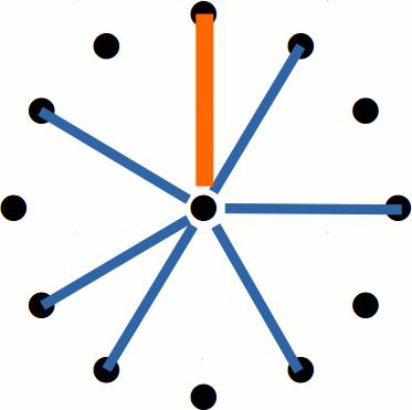 Phrygische Tonleiter, visualisiert mit der Intervallspirale von Dr. Bernd Michael Sommer