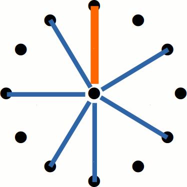 Lydische Tonleiter, visualisiert mit der Intervallspirale von Dr. Bernd Michael Sommer