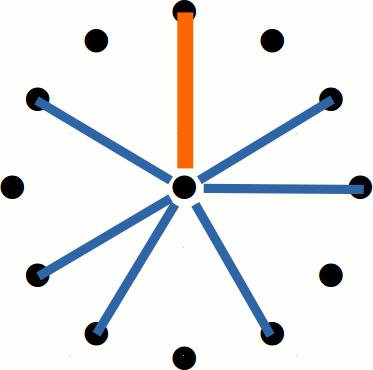 Aeolische Tonleiter, visualisiert mit der Intervallspirale von Dr. Bernd Michael Sommer