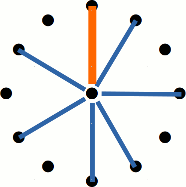 Lokrische Tonleiter, visualisiert mit der Intervallspirale von Dr. Bernd Michael Sommer