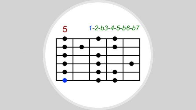 Gitarrengriffbild - Aeolisch 5. Bund